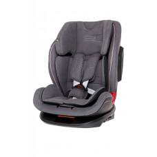 Espiro Beta scaun auto cu isofix 9-36 kg - 08 Gray&Pink 2019