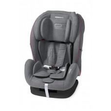 Espiro Kappa scaun auto 9-36 kg - 08 Gray&Pink 2019